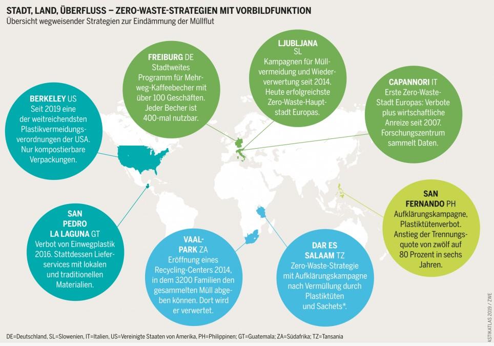 Erftstadt entwickelt 'Zero-waste-Strategien'